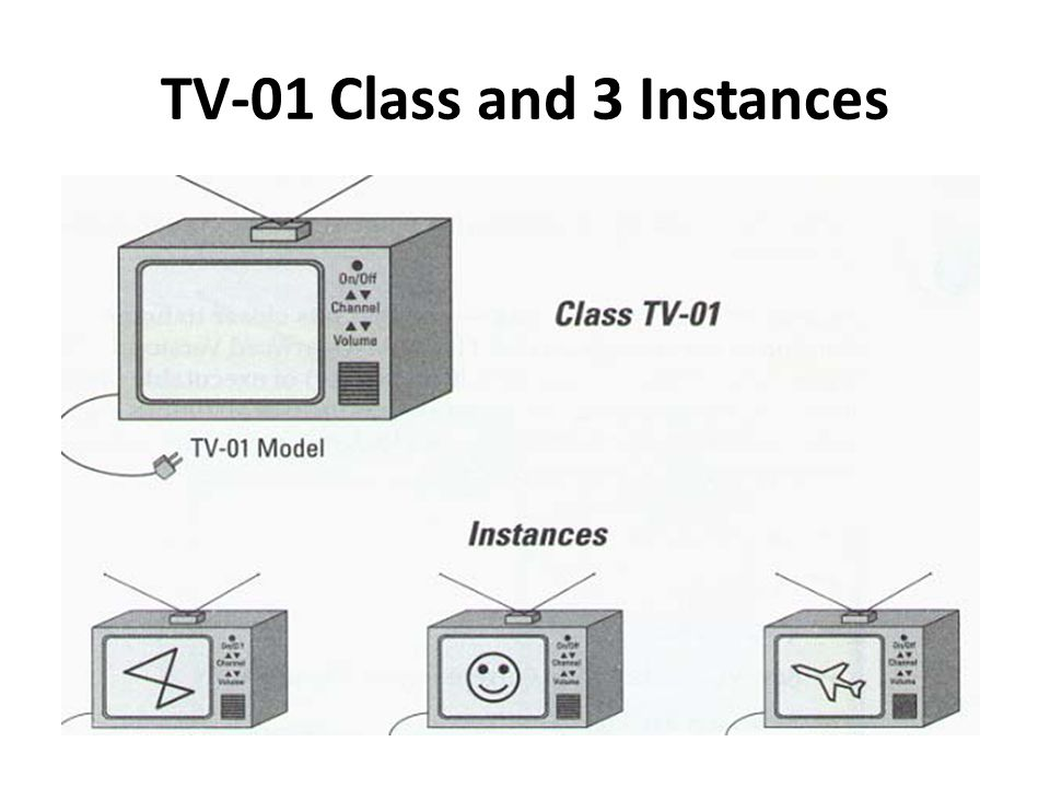 TV-01 Class and 3 Instances