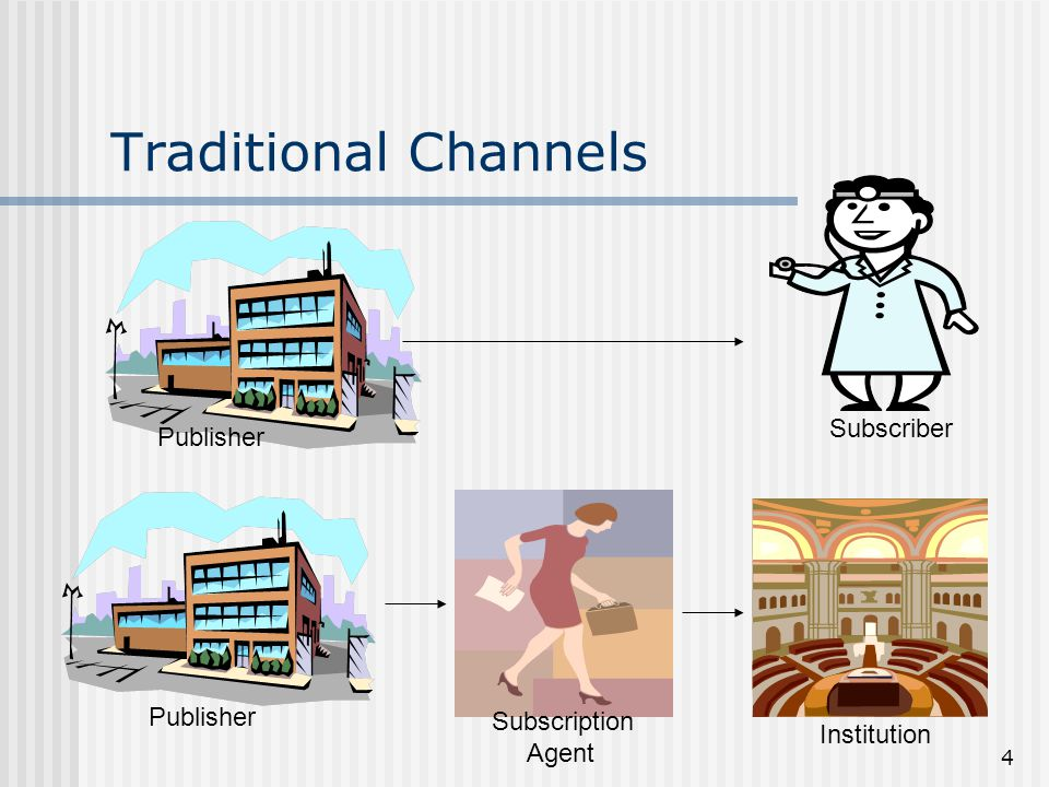 4 Traditional Channels Publisher Subscriber Publisher Subscription Agent Institution