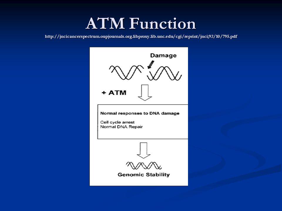 ATM Substrates http://jncicancerspectrum.oupjournals.org.libproxy.lib.unc.edu/cgi/reprint/jnci;92/10/795.pdf