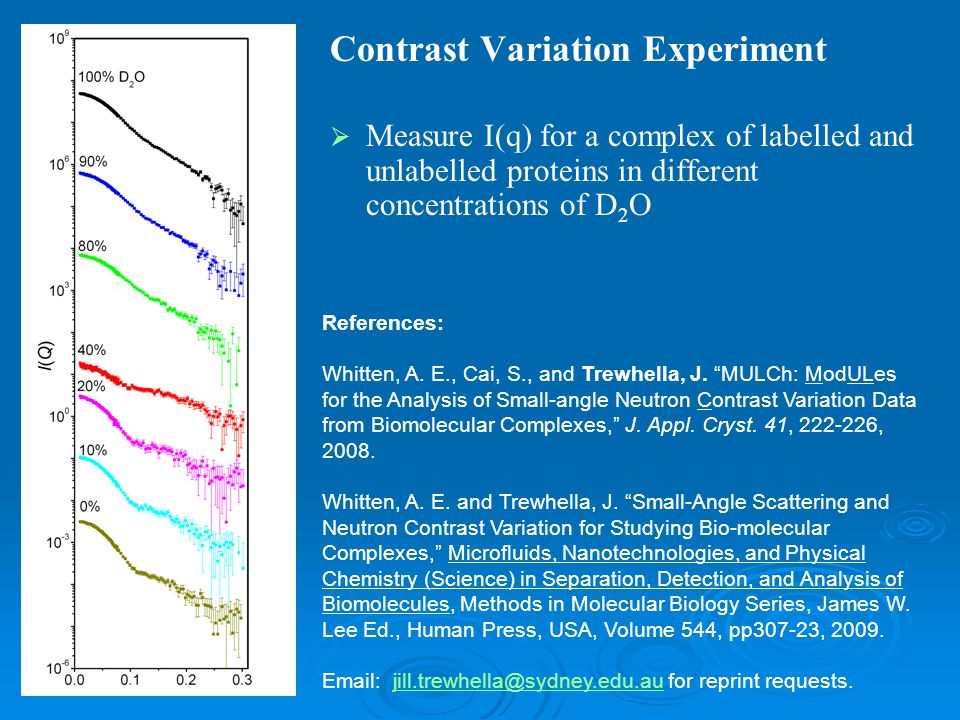 Contrast Variation Experiment   Measure I(q) for a complex of labelled and unlabelled proteins in different concentrations of D 2 O References: Whitten, A.