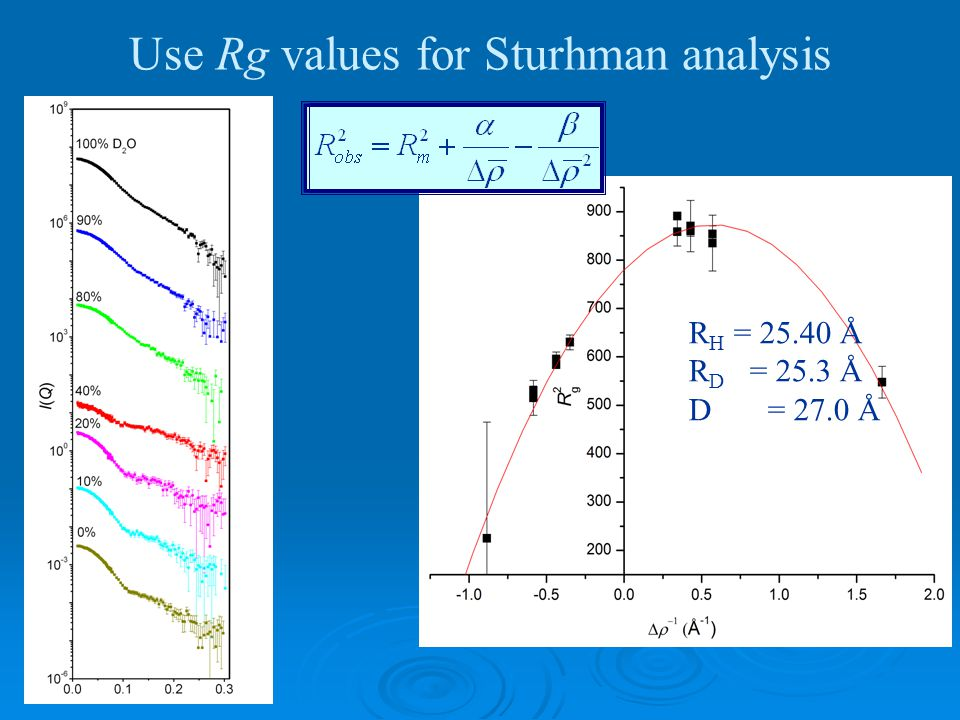 Use Rg values for Sturhman analysis R H = 25.40 Å R D = 25.3 Å D = 27.0 Å