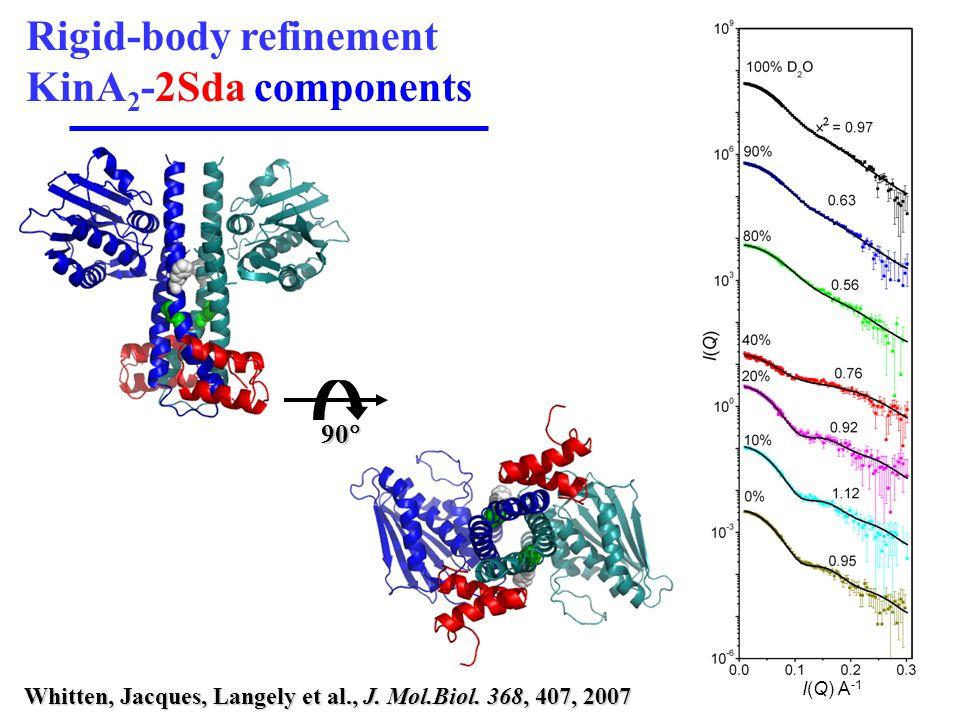 Rigid-body refinement KinA 2 -2Sda components Whitten, Jacques, Langely et al., J.