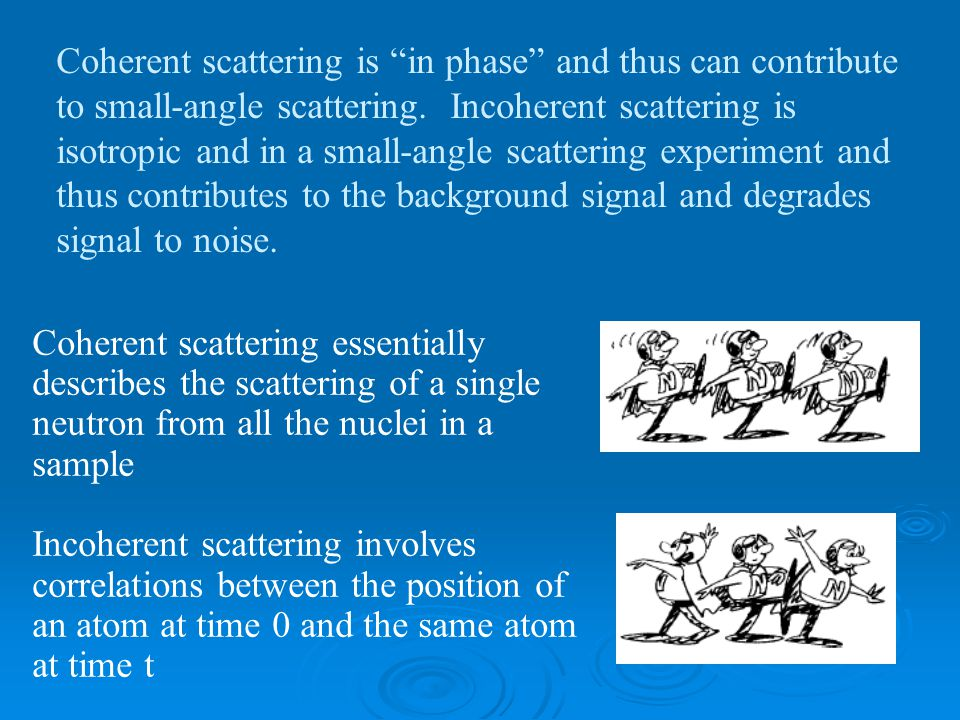 Coherent scattering is in phase and thus can contribute to small-angle scattering.