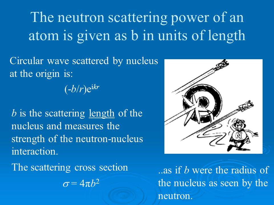 The neutron scattering power of an atom is given as b in units of length Circular wave scattered by nucleus at the origin is: (-b/r)e ikr b is the scattering length of the nucleus and measures the strength of the neutron-nucleus interaction.