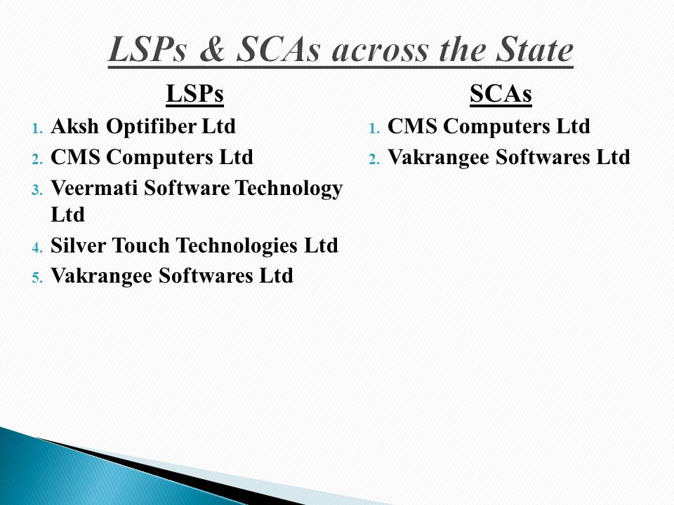 LSPs 1. Aksh Optifiber Ltd 2. CMS Computers Ltd 3.