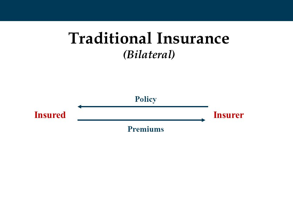 Traditional Insurance (Bilateral) Policy InsuredInsurer Premiums