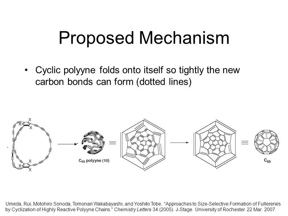Proposed Mechanism Cyclic polyyne folds onto itself so tightly the new carbon bonds can form (dotted lines) Umeda, Rui, Motohiro Sonoda, Tomonari Waka