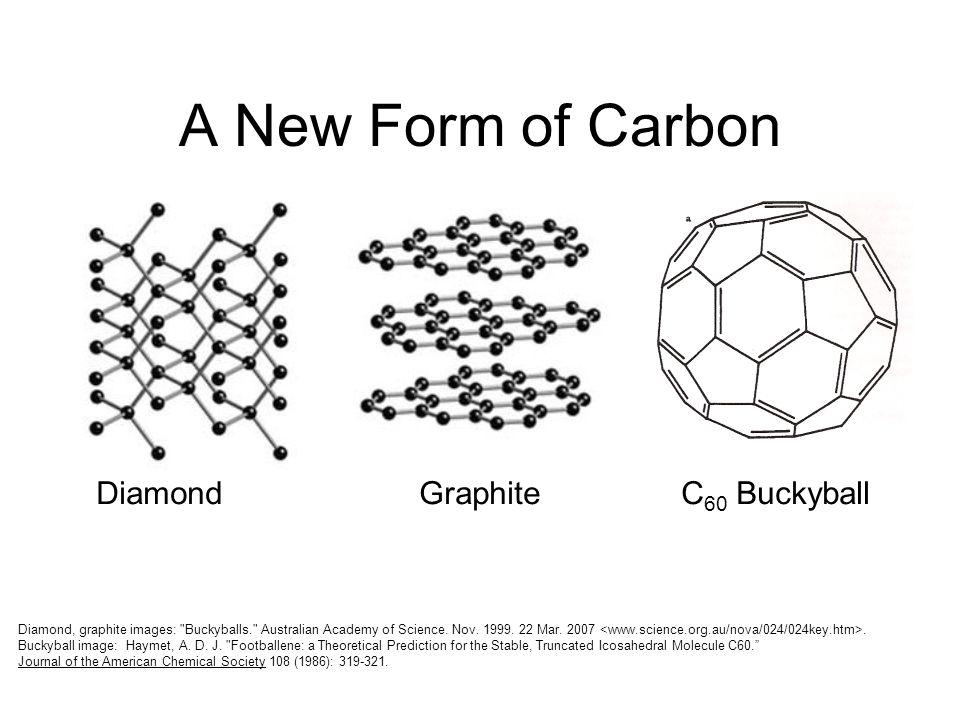 A New Form of Carbon Diamond Graphite C 60 Buckyball Diamond, graphite images: