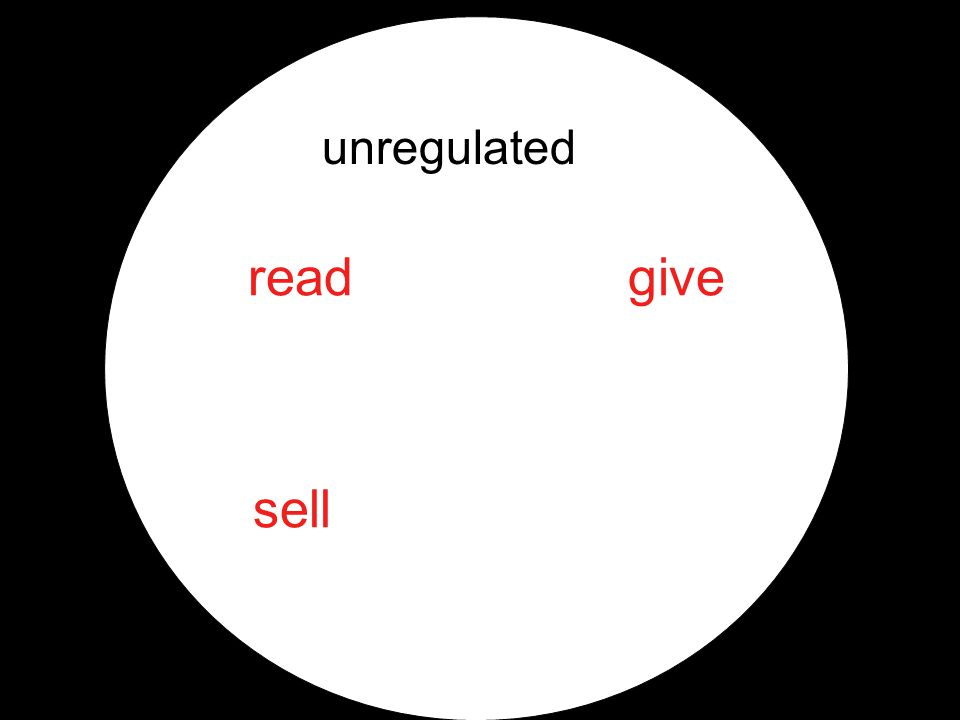 unregulated read sell give