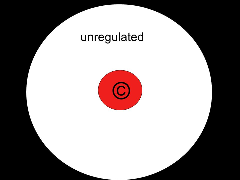 unregulated ©