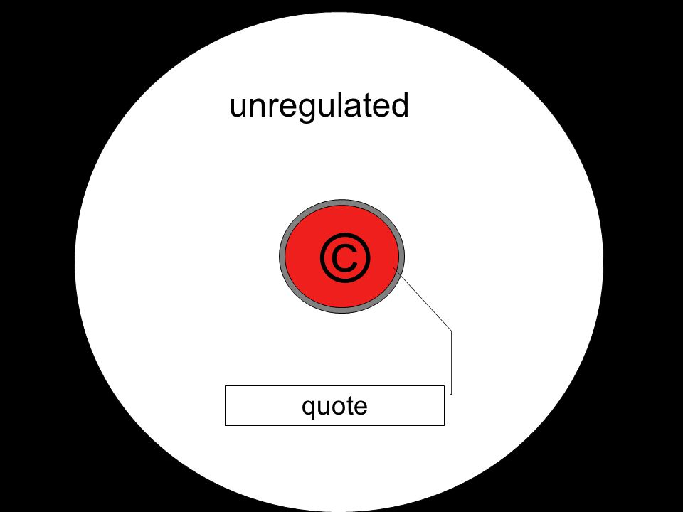 unregulated © quote