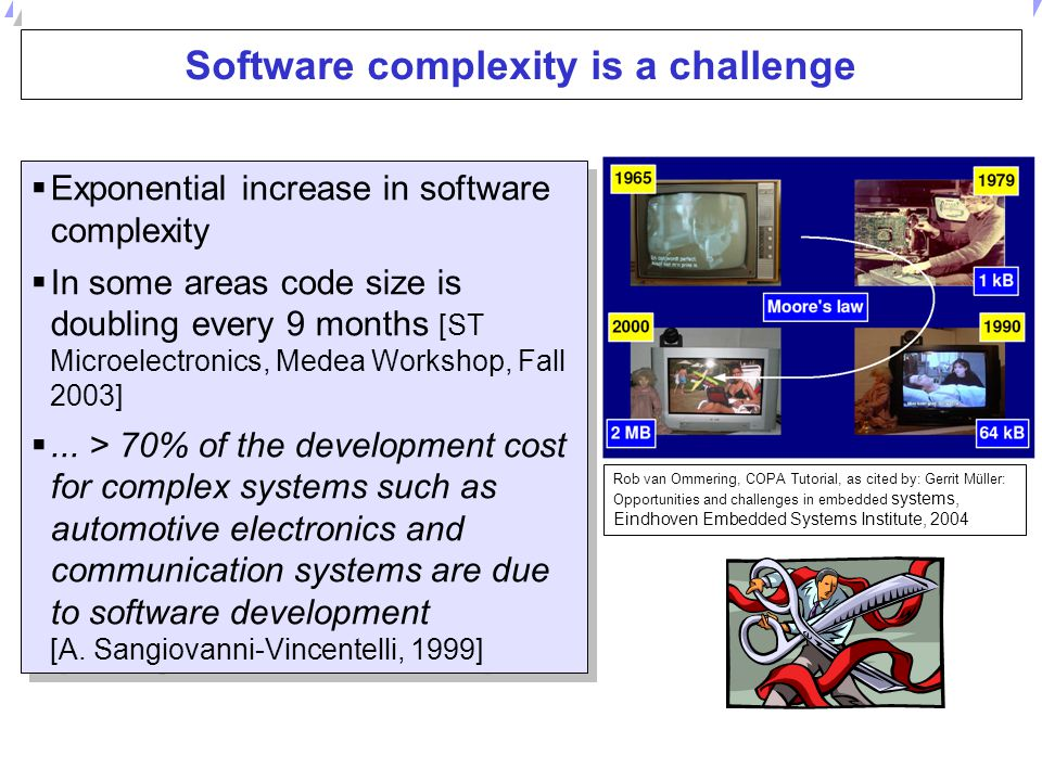 Universität Dortmund Challenges for implementation in software If embedded systems will be implemented mostly in software, then why don't we just use what software engineers have come up with?