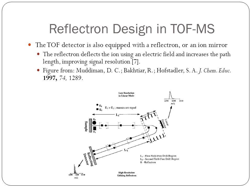 Reflectron Design in TOF-MS The TOF detector is also equipped with a reflectron, or an ion mirror The reflectron deflects the ion using an electric fi