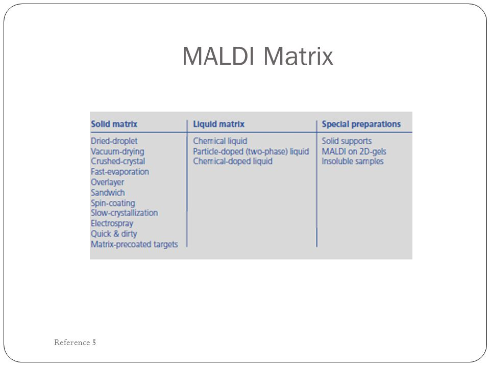 MALDI Advantages see reference 8 Gentle Ionization technique High molecular weight analyte can be ionized Molecule need not be volatile Sub-picomole sensitivity easy to obtain Wide array of matrices