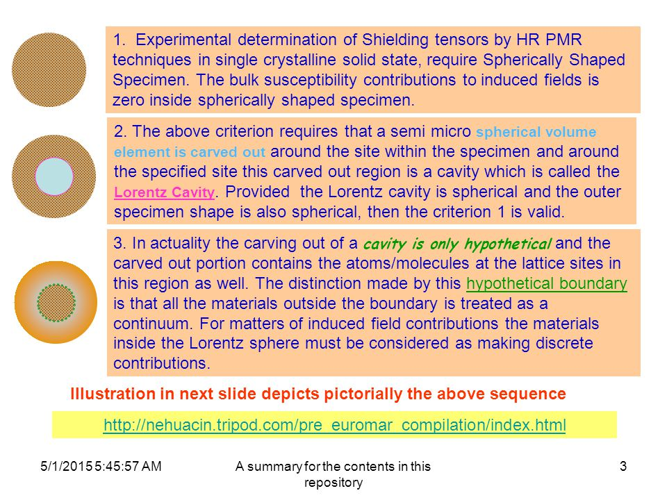 5/1/2015 5:47:58 AMA summary for the contents in this repository 2 Bulk Susceptibility Effects In HR PMR Liquids D a = - 4  /3 D b = 2  /3 SOLIDS Single crystal arbitray shape Single Crystal Spherical Shape Induced Fields at the Molecular Site Lorentz Sphere cavity