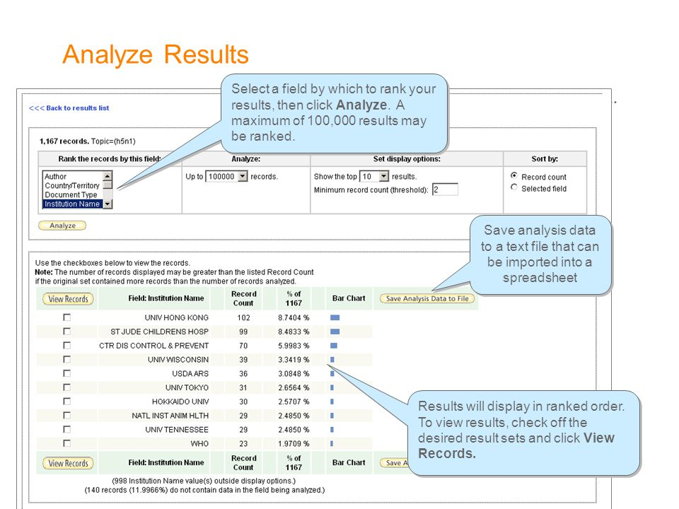 Analyze Results Select a field by which to rank your results, then click Analyze.