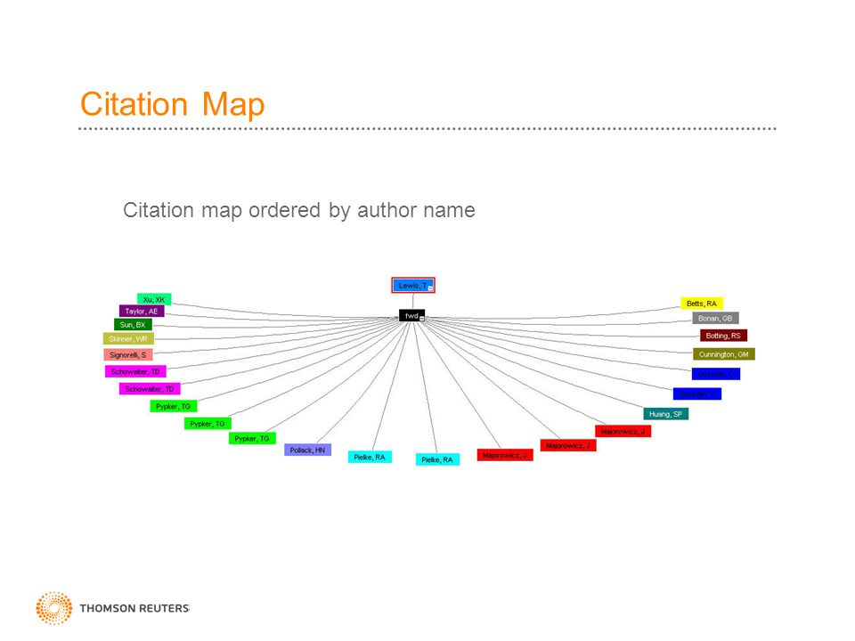 Citation map ordered by author name