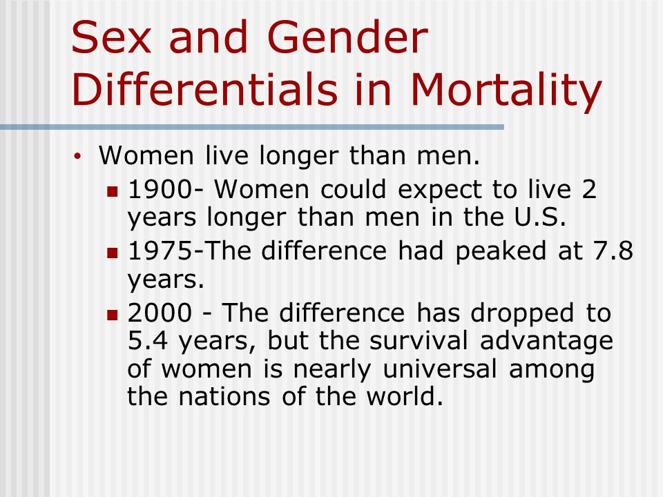 Sex and Gender Differentials in Mortality Women live longer than men.