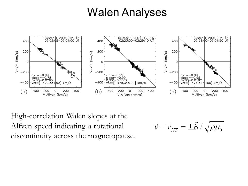 Walen Analyses High-correlation Walen slopes at the Alfven speed indicating a rotational discontinuity across the magnetopause.