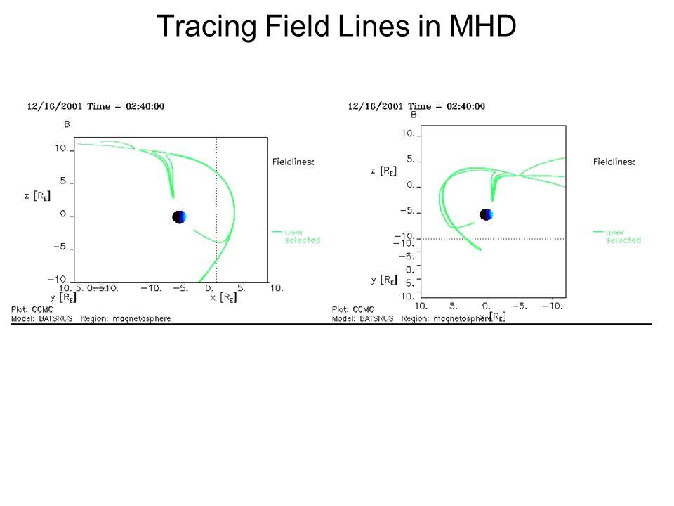 Tracing Field Lines in MHD