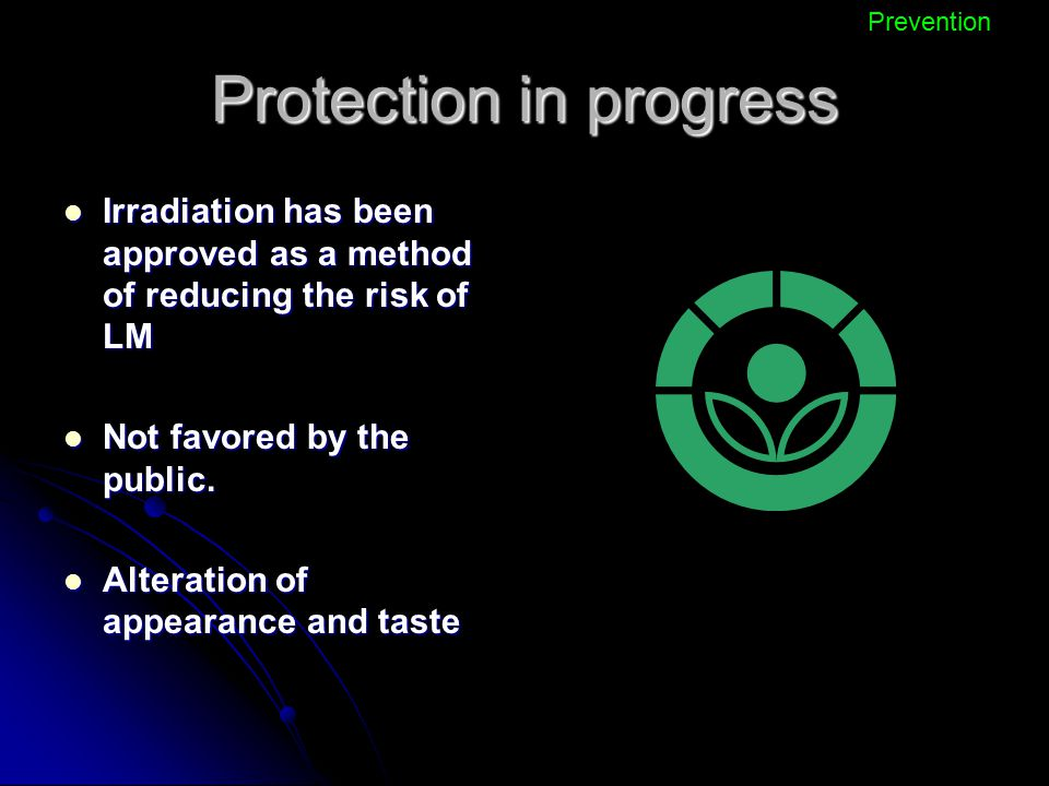 Protection in progress Irradiation has been approved as a method of reducing the risk of LM Irradiation has been approved as a method of reducing the