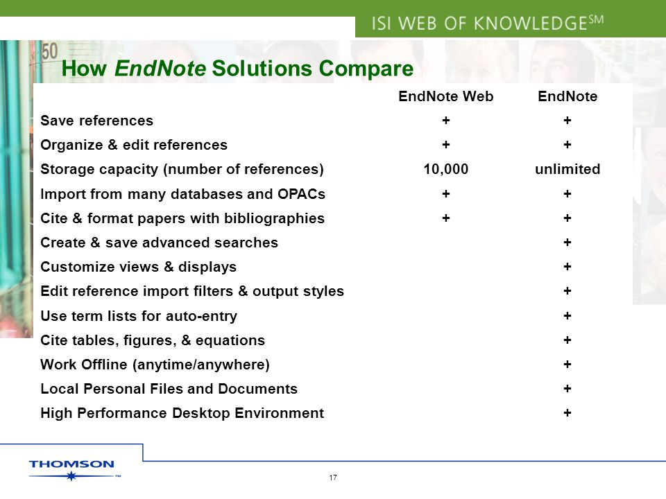 Copyright 2006 Thomson Corporation 17 How EndNote Solutions Compare EndNote WebEndNote Save references++ Organize & edit references++ Storage capacity (number of references)10,000unlimited Import from many databases and OPACs++ Cite & format papers with bibliographies++ Create & save advanced searches+ Customize views & displays+ Edit reference import filters & output styles+ Use term lists for auto-entry+ Cite tables, figures, & equations+ Work Offline (anytime/anywhere)+ Local Personal Files and Documents+ High Performance Desktop Environment+