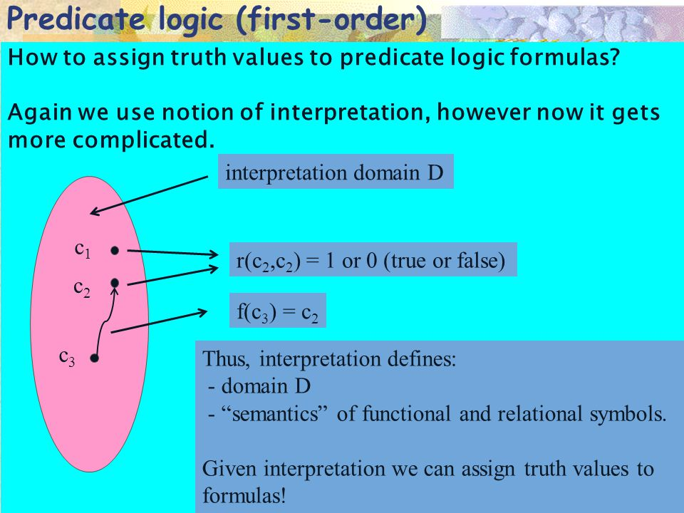 Predicate logic (first-order) How to assign truth values to predicate logic formulas? Again we use notion of interpretation, however now it gets more