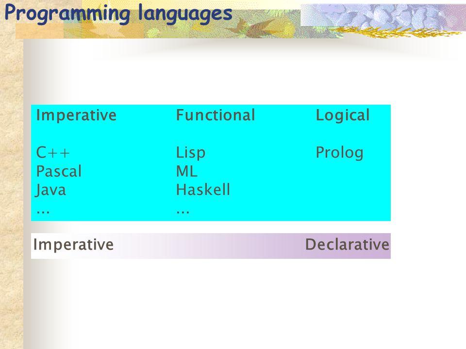 Programming languages ImperativeFunctionalLogical C++LispProlog PascalML JavaHaskell...