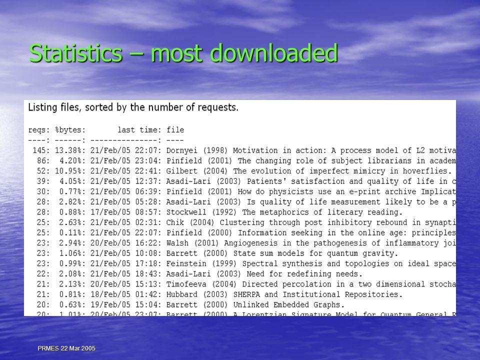 PRMES 22 Mar 2005 Statistics – most downloaded