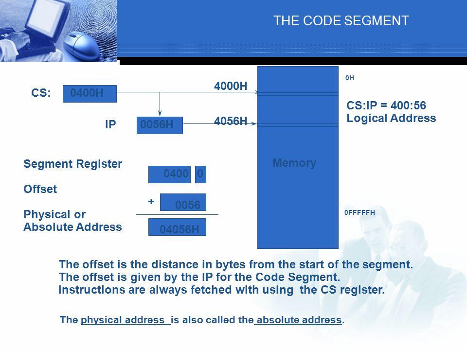 Segment Register Offset Physical or Absolute Address CS:IP = 400:56 Logical Address 0H 0FFFFFH Memory 0 + CS: IP 0400H 0056H 4000H 4056H 0400 0056 040