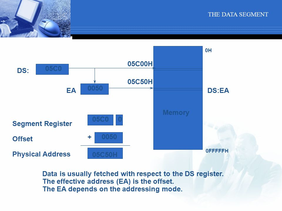 THE DATA SEGMENT Data is usually fetched with respect to the DS register. The effective address (EA) is the offset. The EA depends on the addressing m