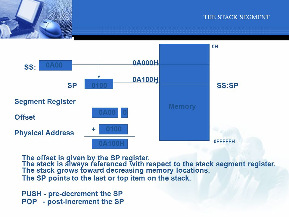 THE STACK SEGMENT Segment Register Offset Physical Address Memory + SS: SP 0A00 0100 0A000H 0A100H 0A000 0100 0A100H The stack is always referenced wi