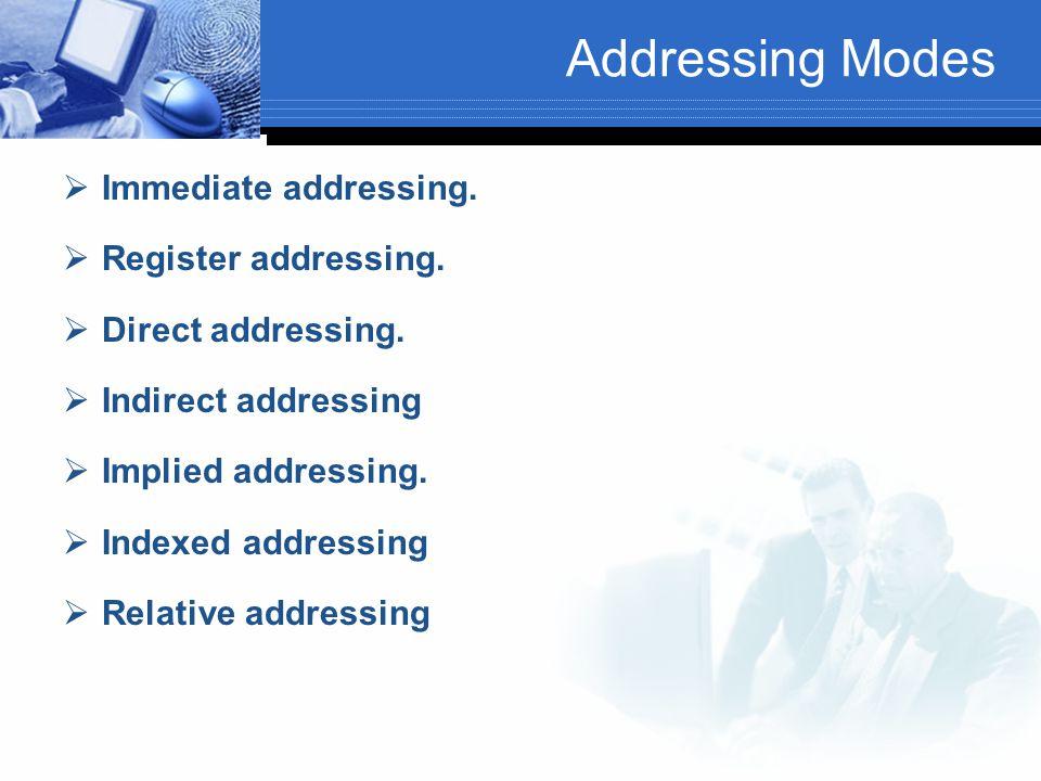 Addressing Modes  Immediate addressing.  Register addressing.  Direct addressing.  Indirect addressing  Implied addressing.  Indexed addressing