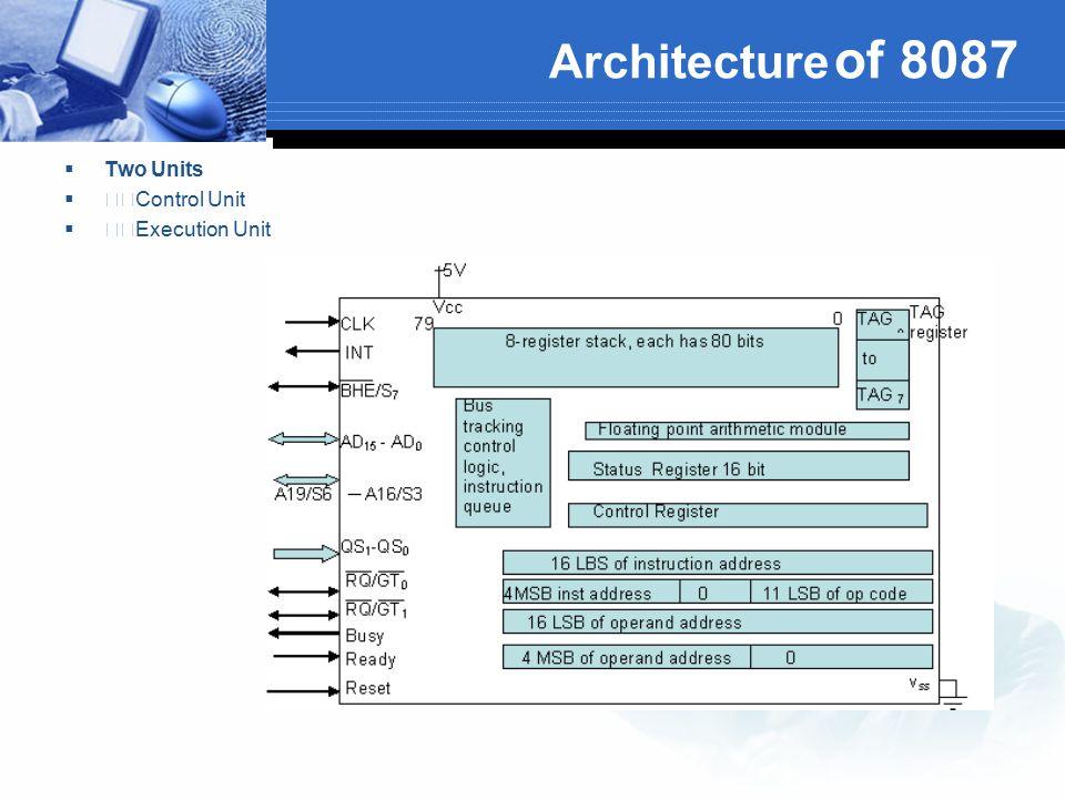Architecture of 8087  Two Units  Control Unit  Execution Unit