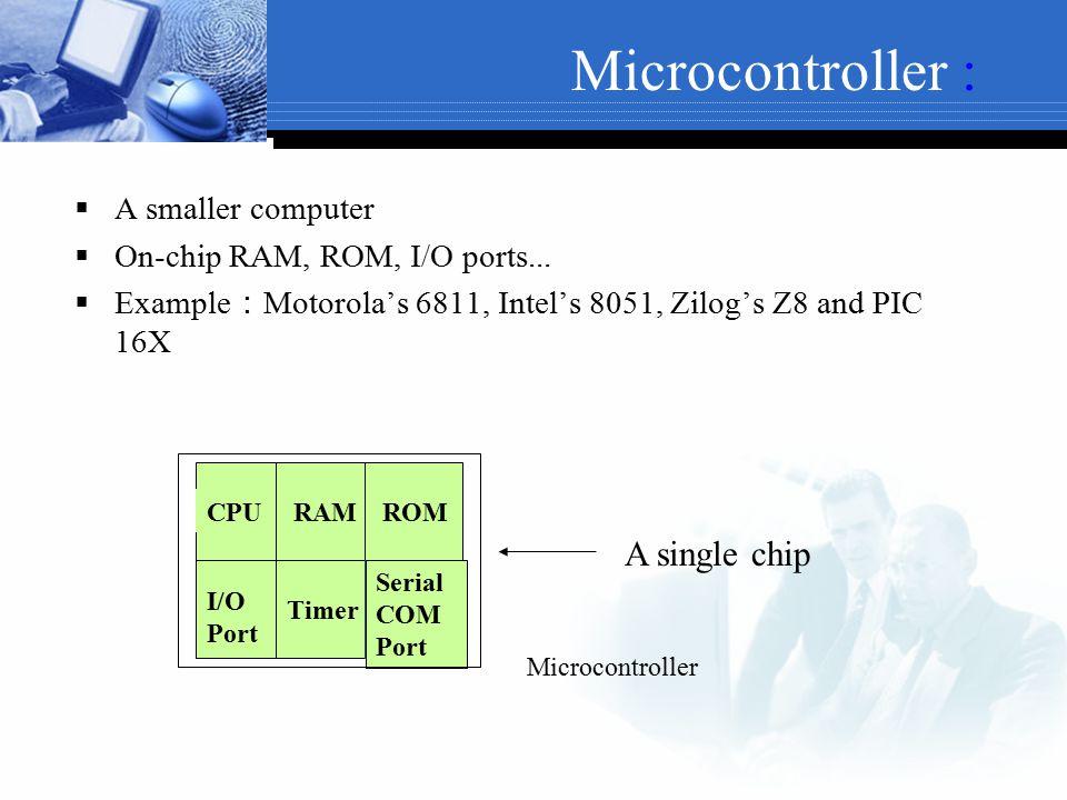 RAM ROM I/O Port Timer Serial COM Port Microcontroller CPU  A smaller computer  On-chip RAM, ROM, I/O ports...  Example : Motorola's 6811, Intel's