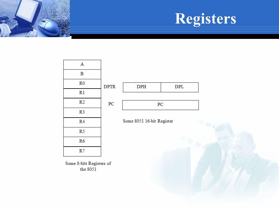 Registers A B R0 R1 R3 R4 R2 R5 R7 R6 DPHDPL PC DPTR PC Some 8051 16-bit Register Some 8-bitt Registers of the 8051