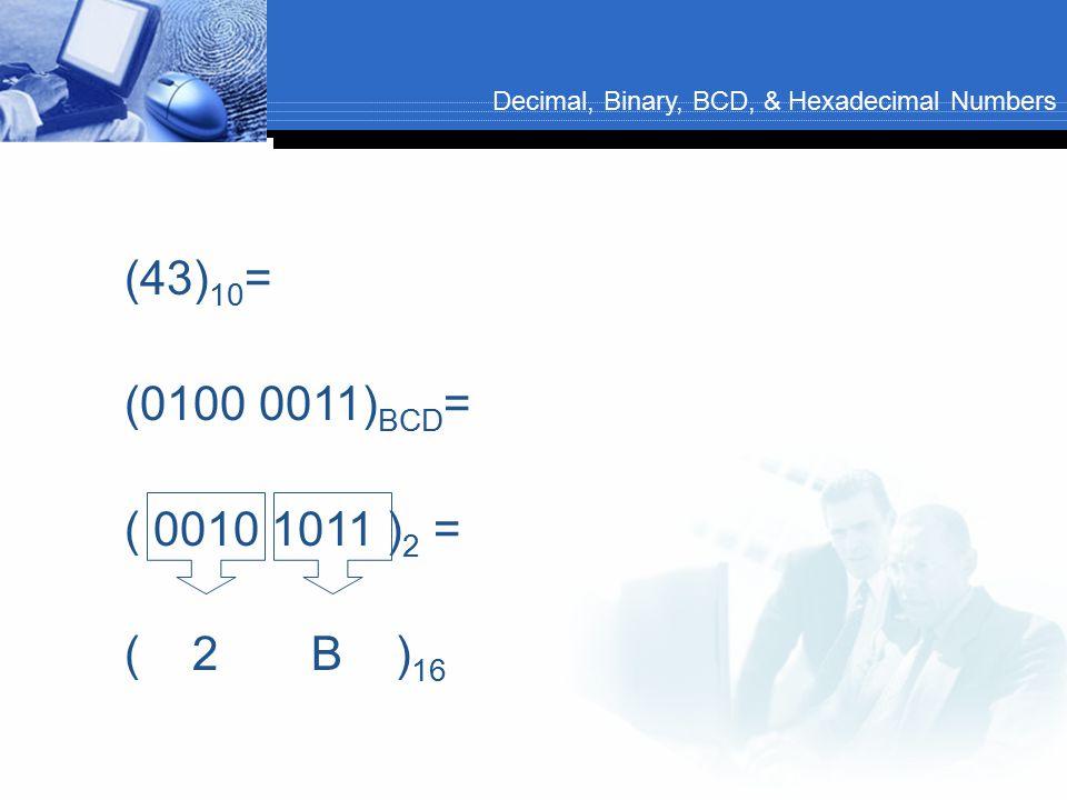 Decimal, Binary, BCD, & Hexadecimal Numbers (43) 10 = (0100 0011) BCD = ( 0010 1011 ) 2 = ( 2 B ) 16