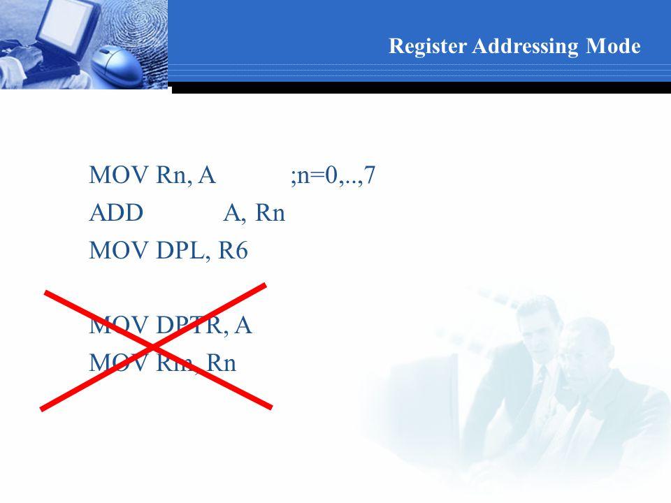 Register Addressing Mode MOVRn, A;n=0,..,7 ADDA, Rn MOVDPL, R6 MOVDPTR, A MOVRm, Rn