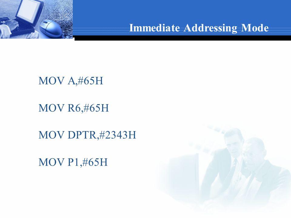 Immediate Addressing Mode MOVA,#65H MOVR6,#65H MOVDPTR,#2343H MOVP1,#65H