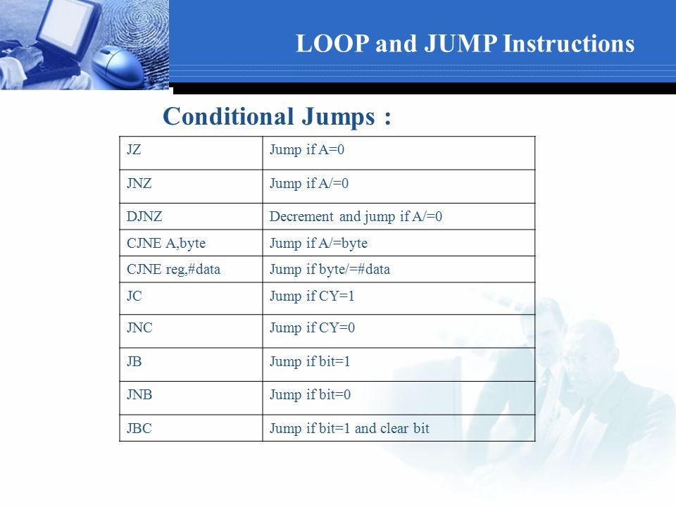LOOP and JUMP Instructions JZJump if A=0 JNZJump if A/=0 DJNZDecrement and jump if A/=0 CJNE A,byteJump if A/=byte CJNE reg,#dataJump if byte/=#data J