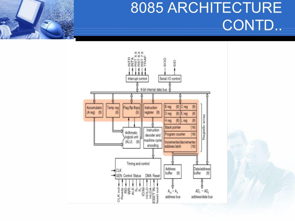 8085 ARCHITECTURE CONTD..