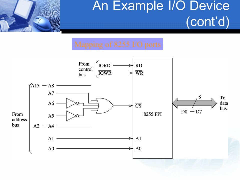 An Example I/O Device (cont'd) Mapping of 8255 I/O ports