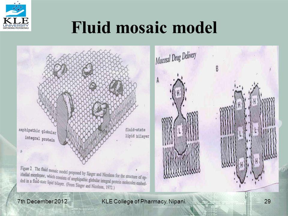 Fluid mosaic model 7th December 201229KLE College of Pharmacy, Nipani.