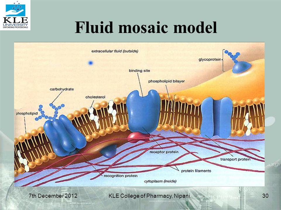 7th December 201230KLE College of Pharmacy, Nipani. Fluid mosaic model