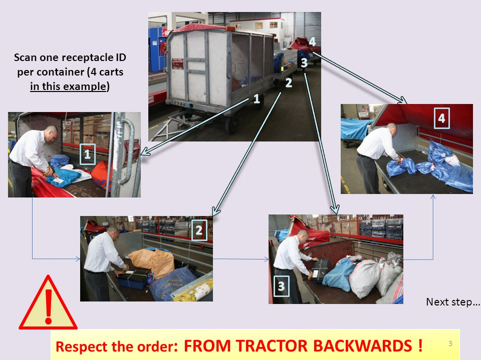 Scan one receptacle ID per container (4 carts in this example) Respect the order : FROM TRACTOR BACKWARDS .