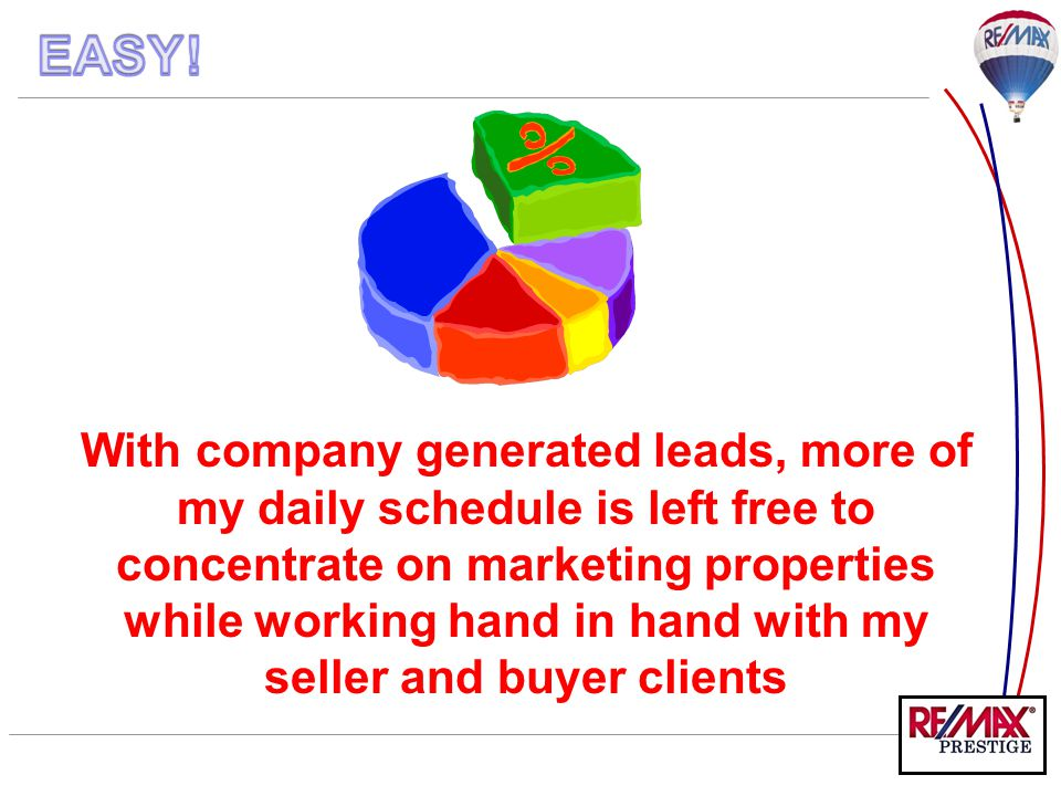 With company generated leads, more of my daily schedule is left free to concentrate on marketing properties while working hand in hand with my seller