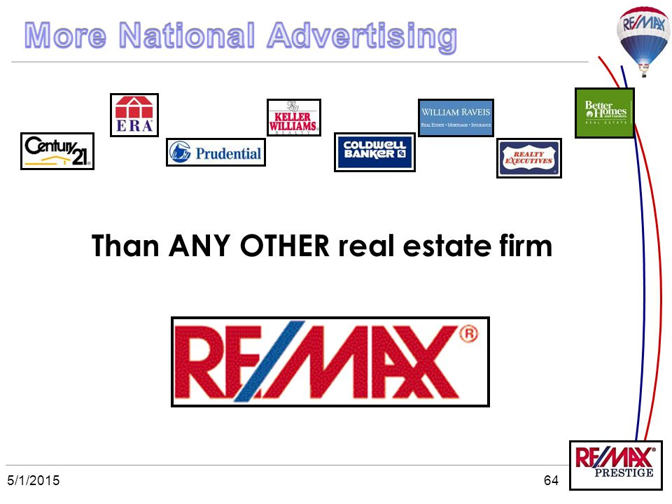 5/1/201564 Than ANY OTHER real estate firm