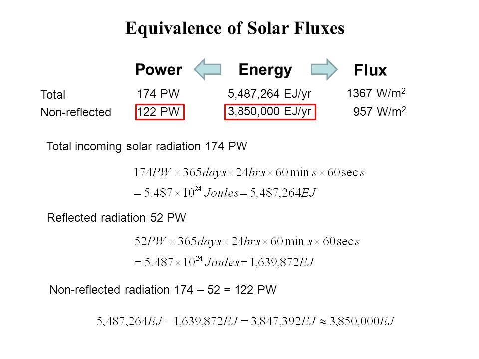Energy Flux Power 174 PW Total incoming solar radiation 174 PW Reflected radiation 52 PW Non-reflected radiation 174 – 52 = 122 PW 5,487,264 EJ/yr 136