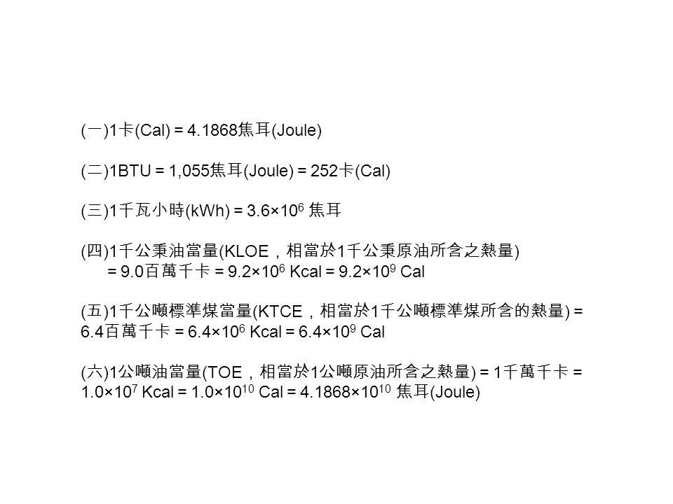 ( 一 )1 卡 (Cal) = 4.1868 焦耳 (Joule) ( 二 )1BTU = 1,055 焦耳 (Joule) = 252 卡 (Cal) ( 三 )1 千瓦小時 (kWh) = 3.6×10 6 焦耳 ( 四 )1 千公秉油當量 (KLOE ,相當於 1 千公秉原油所含之熱量 )