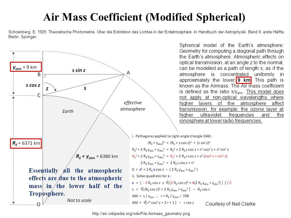 Air Mass Coefficient (Modified Spherical) Schoenberg, E. 1929. Theoretische Photometrie, Über die Extinktion des Lichtes in der Erdatmosphäre. In Hand
